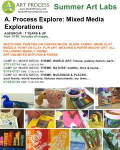Art process summer Art labs 2016