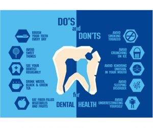 Dr. Alpa - Dalal Dental Care